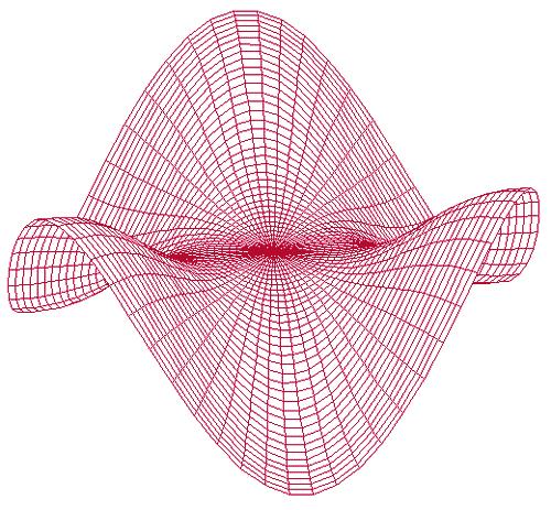 Spiropgraphik 3D mit  winplot